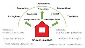 Biokaasun_vaikutukset_27052014_TT