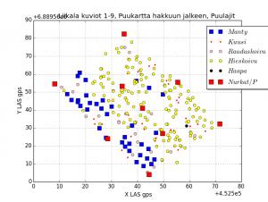 Puukartta_HakkuunJalkeen