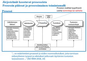 Järjestelmäprosessikaavio